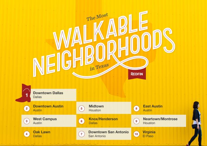 Walkable neighborhoods